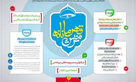"""Iran Feature: So What is the Supreme Leader's """"Heroic Flexibility"""" (& Do Revolutionary Guards Understand)?"""