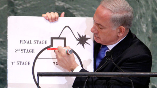 Iran Analysis: How Israel's Military Stopped Netanyahu's Airstrikes